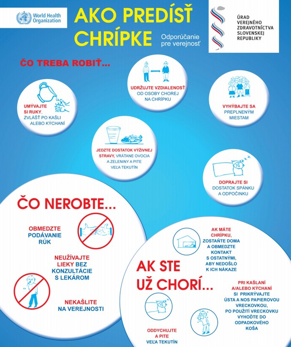 chrip1