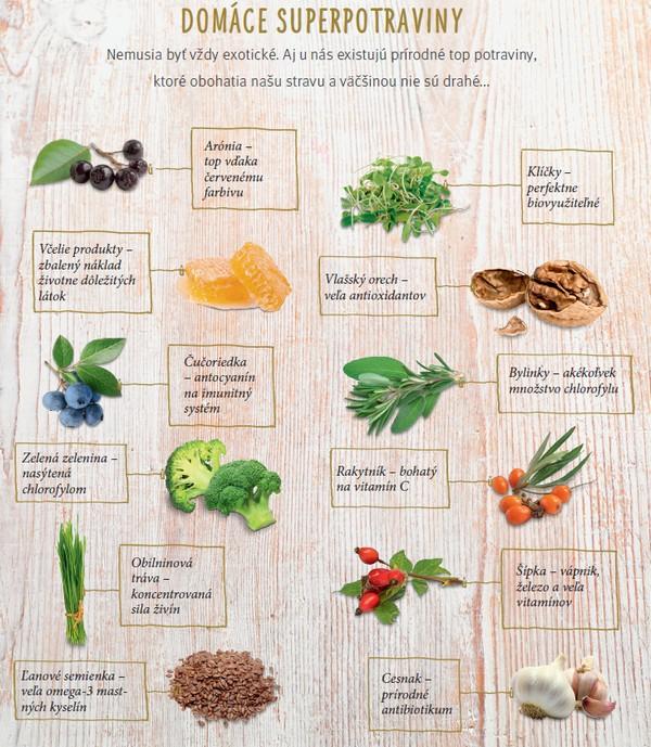 superpotraviny orechy ľanové semená čučoriedka