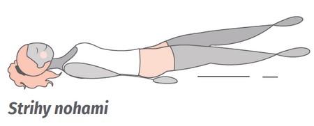 cvik na brucho - strihy nohami