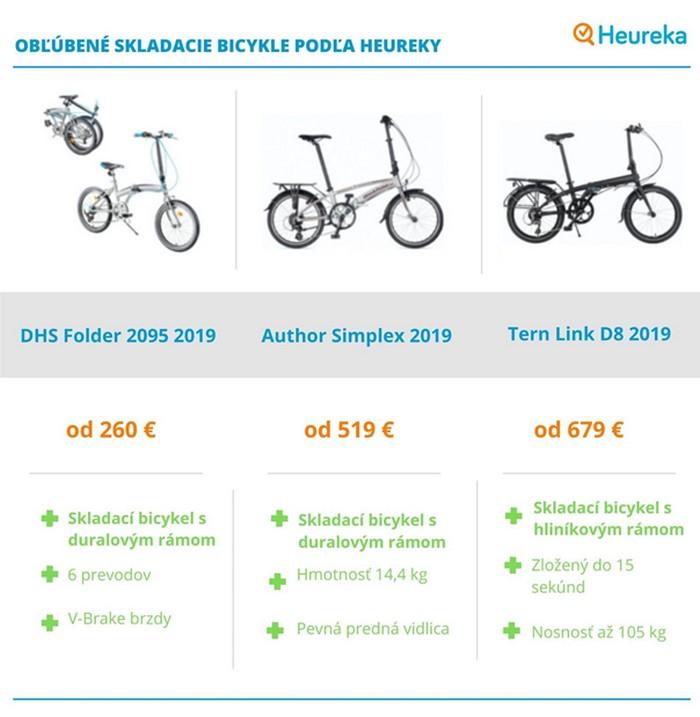 heureka bicykle