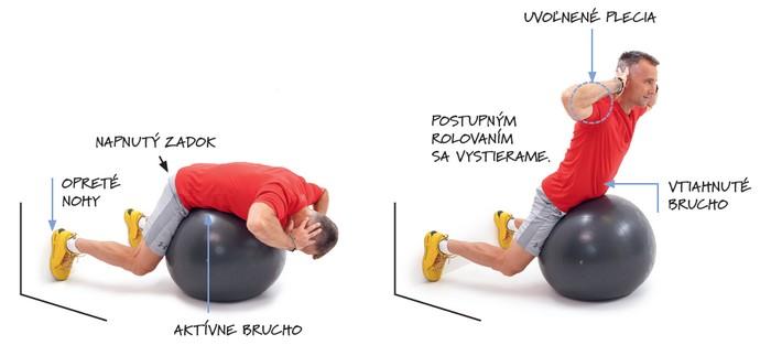 cvik na spevnenie chrbta